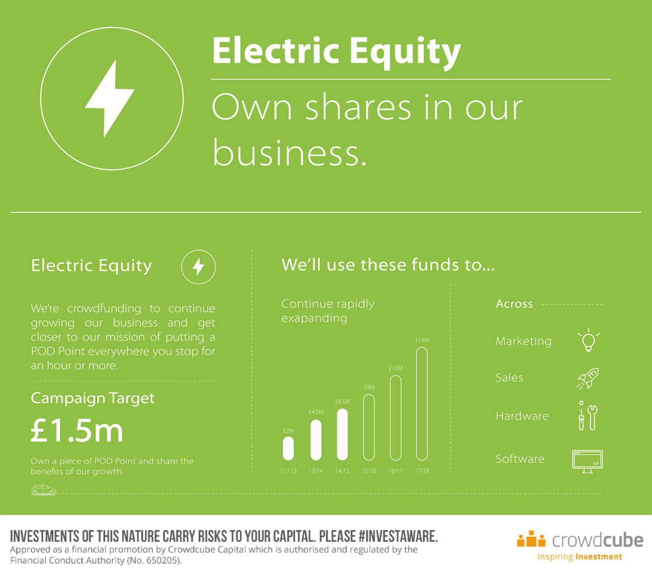 Blog-Post-Graphic-Electric-Equity