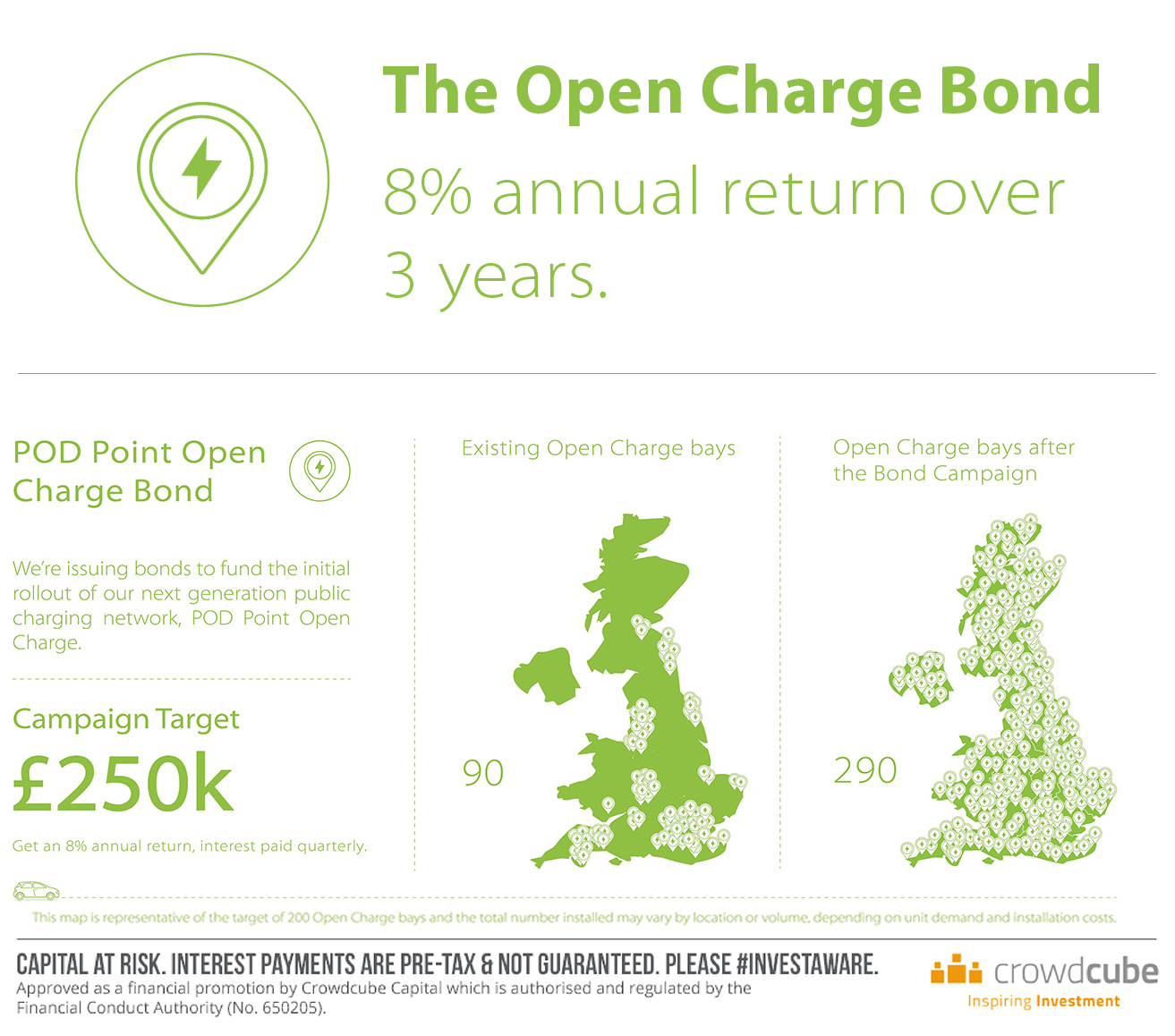 Blog-Post-Graphic-Open-Charge-Bond-All-White