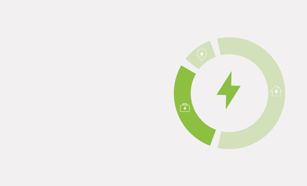 Workplace EV Charging - Ecosystem