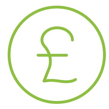 Customer Vehicle Charging - Money