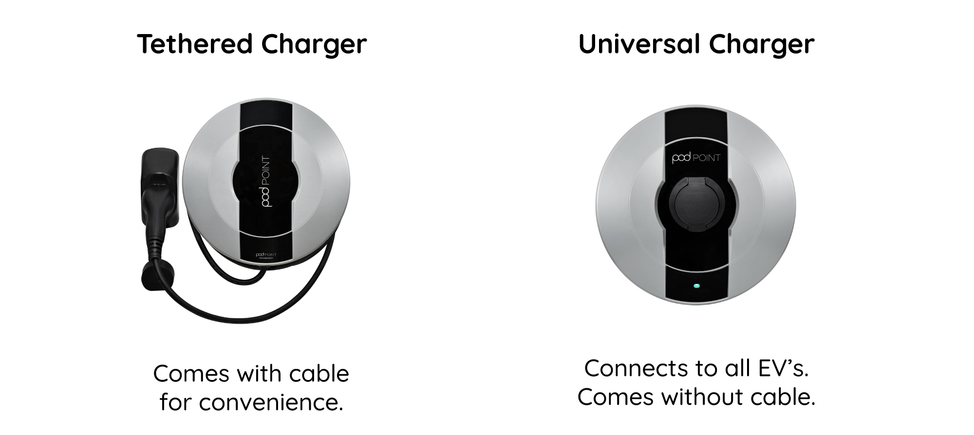 Tethered V Universal Charger 1