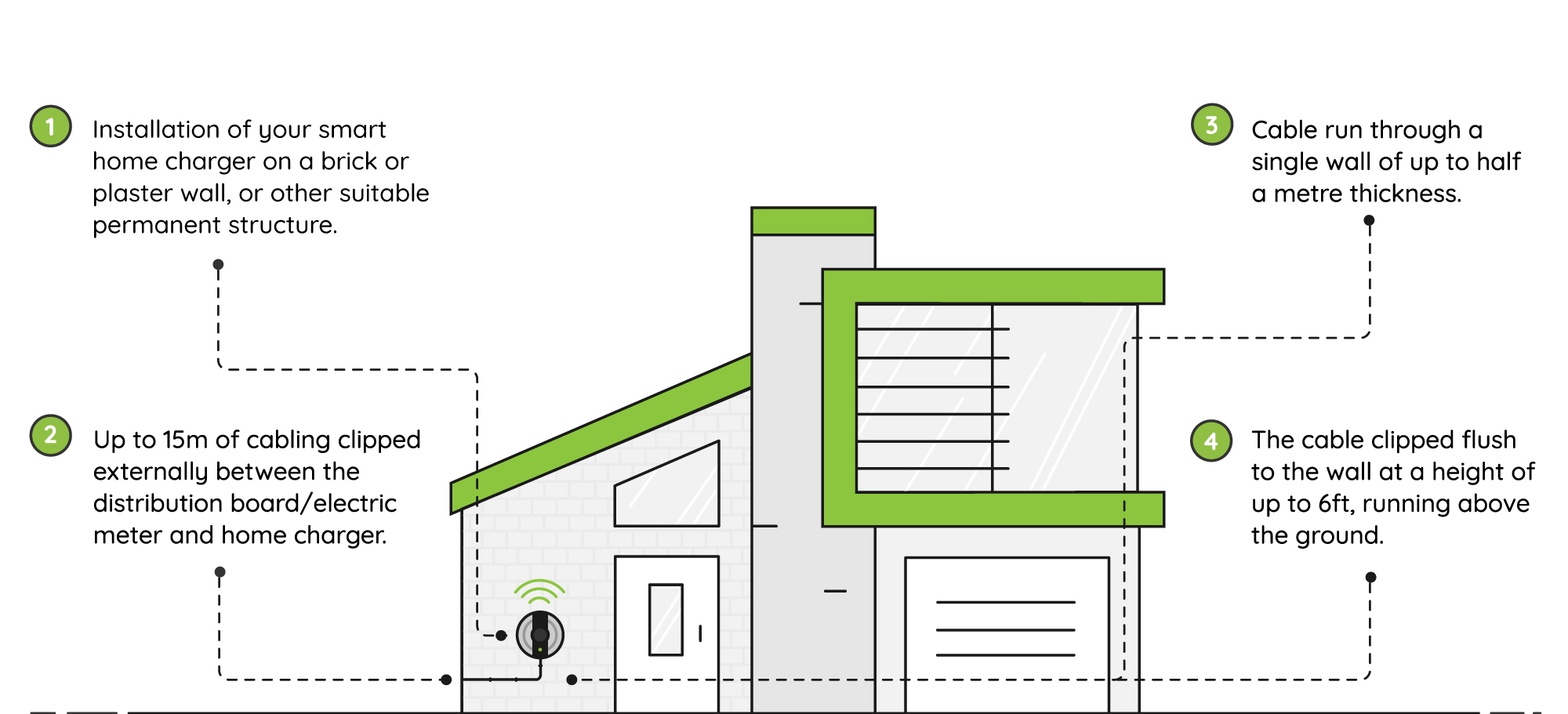 smart home charging diagram